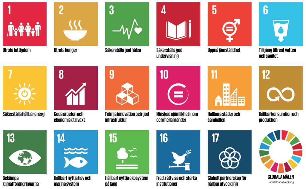 17 globala mål för spridning